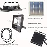 ZSGoes 20W Ultra Violet UV High Power LED Flood