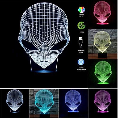 Alien Led Lights in US - 7