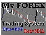 My FOREX Secret: Momentum Trading System w/ Metatrader4 template