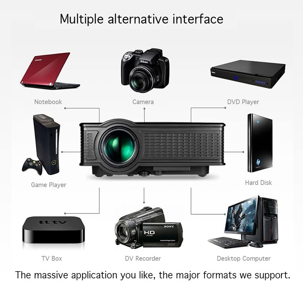 Kasut Projector SD50 Plus 1500 lúmenes Home Theater LCD LED Mini ...