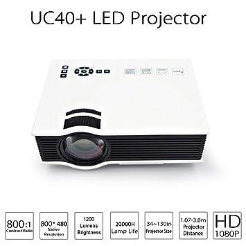 WZHESS Proyector LED con Conector para Auriculares, 1200 lúmenes ...