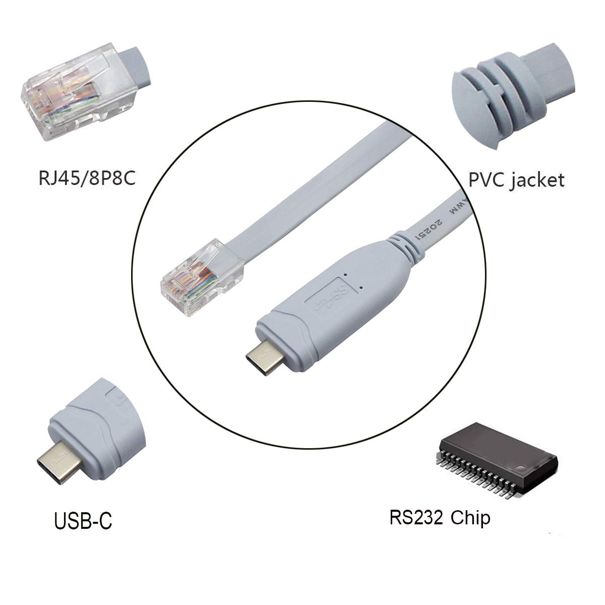 USB-C Console Cable with FTDI Chip,USB Type C to RJ45 Console Cable for Routers//Windows 7,8 //Switches//PCs//Laptops SUB-C 6FT 1.8m