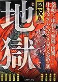 図説 地獄 (文庫ぎんが堂)