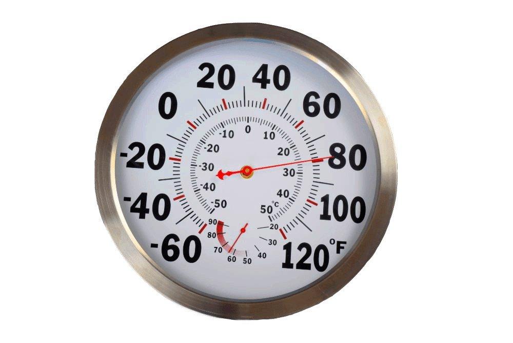 Penseetek 12 Inch Indoor Outdoor Thermometer Temperature/Humidity Gauge-12 Inch Wall Clock Hydrometer