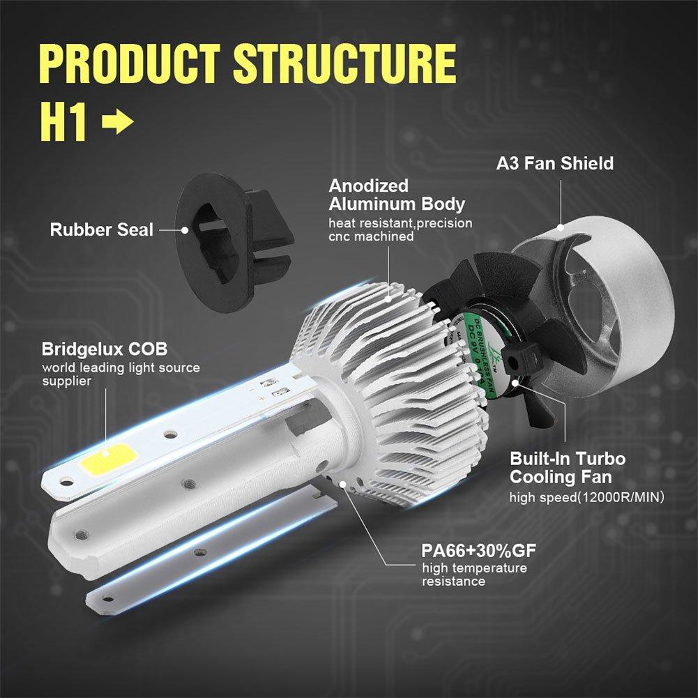 Amazon.com: Auto Car Headlight - Pack of 2 COB LED, 40W 10000LM All In One Car LED Headlights Bulb Fog Light, White 6000K Head Lamp H1 H4 H7 H8 H9 H10 H11 ...