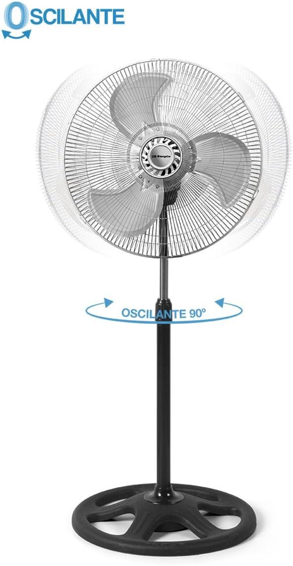 Orbegozo 16710 Ventilador industrial 3 en 1, 128 W, Plateado y ...