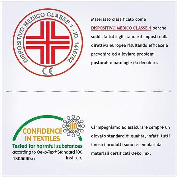 antiallergico MiaSuite Matrasses 160 x 190 x 19 cm poliuretano certificato materasso con dispositivo medico;materasso a 9 zone differenziate;materasso in memory foam bugnato;ortopedico Bianco