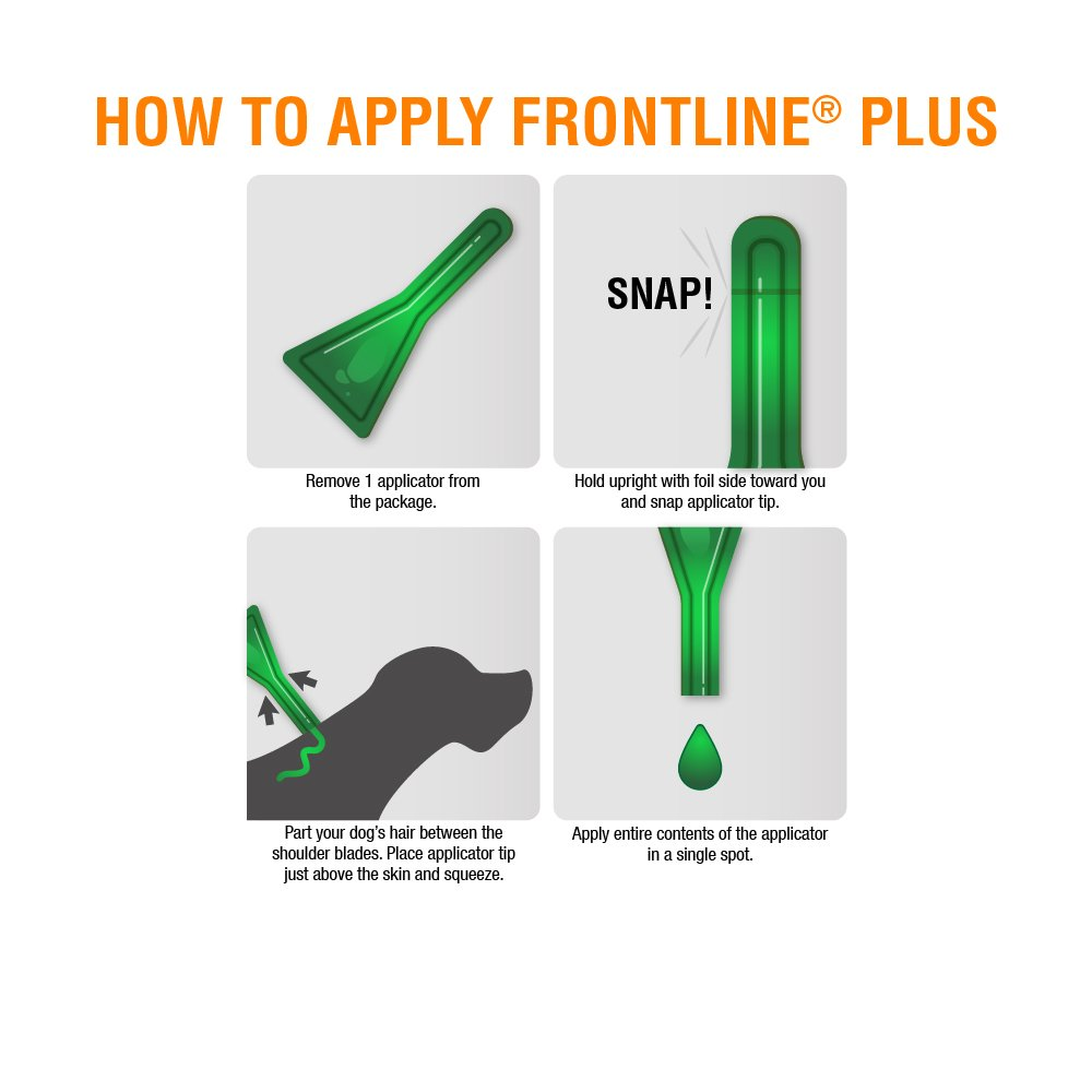 Frontline Plus for Dogs Small Dog (5-22 pounds) Flea and Tick Treatment, 3 Doses by Frontline (Image #12)