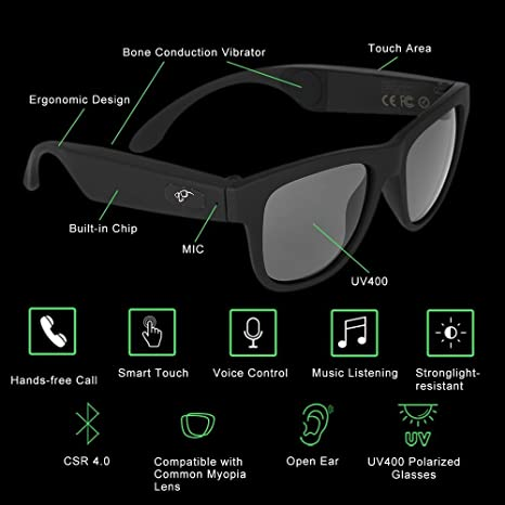 af31e9adba G1 Bone Conduction Headphones Polarized Glasses  Amazon.in  Electronics