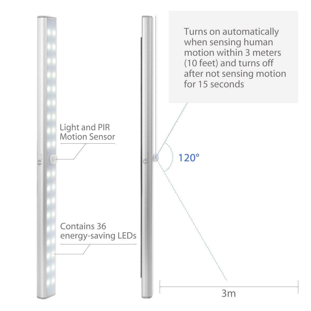 1byone barra de luz LED recargable y portátil con sensor de movimiento, Lámpara Nocturna Led 36 luces y banda magnética para armarios, mesillas, dormitorios, ...