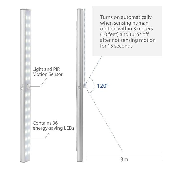 1byone barra de luz LED recargable y portátil con sensor de movimiento,Lámpara Nocturna Led 36 luces y banda magnética para armarios, mesillas, dormitorios, ...
