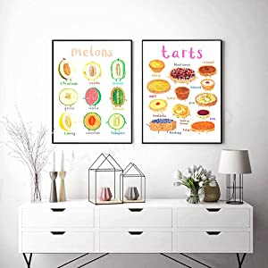LTXMZ Melons and Tarts Chart Poster Watercolor Food Canvas Print Nursery Art Picture Education Learning Wall Painting for Kids Home Decor 30x40cmx2 No Frame