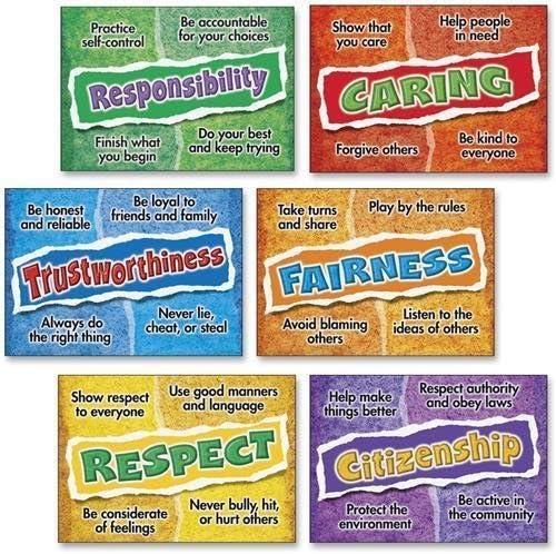 Trend Enterprises Character Education Poster Set TEPTA67913