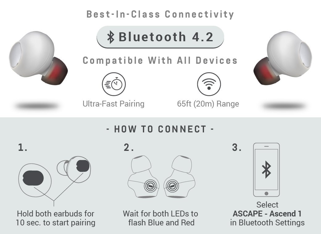 Ascend 1 Truly Wireless Earbuds - Sweatproof In-Ear Noise Cancelling - Bluetooth 4.2 & Mic - U.S. Designed - True Completely Wireless Earbuds - MADE FOR: iPhone 6s / 7 / 8 / X (White) by Ascape (Image #7)