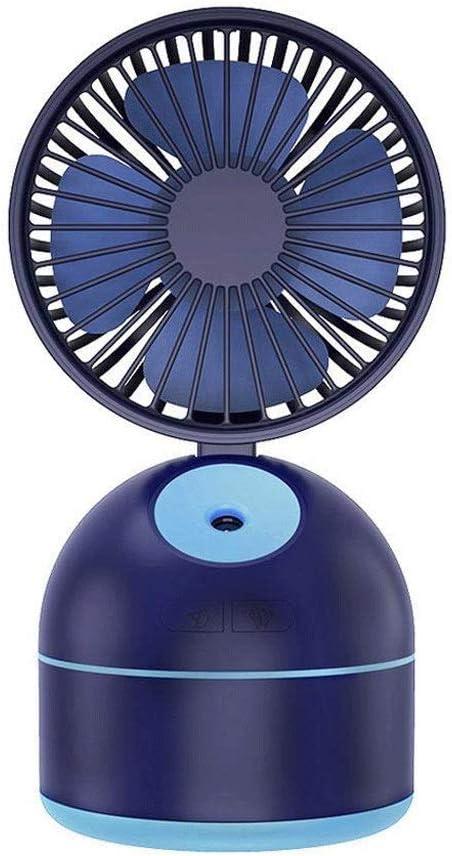 SCDFS Nuevo Mini Ventilador de Escritorio con Flujo de Aire Fuerte ...