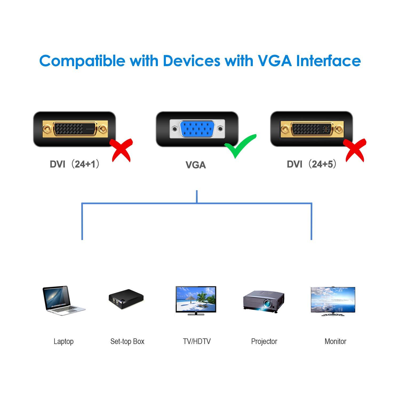 80d669ef1daa3 Rankie - Cavo da Connettore VGA a VGA