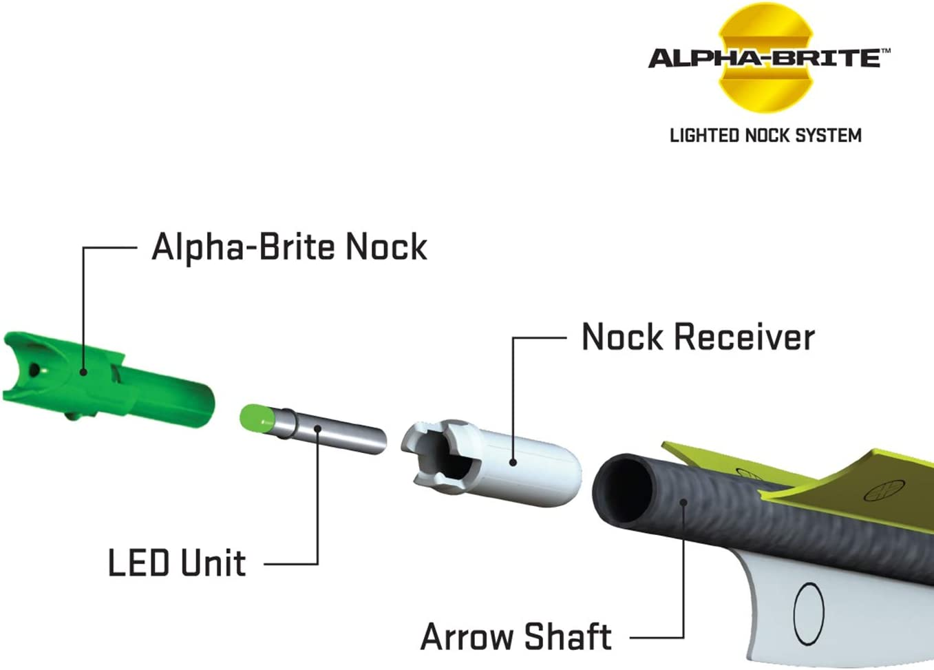 TenPoint Alpha-Brite Lighted Nock System .297