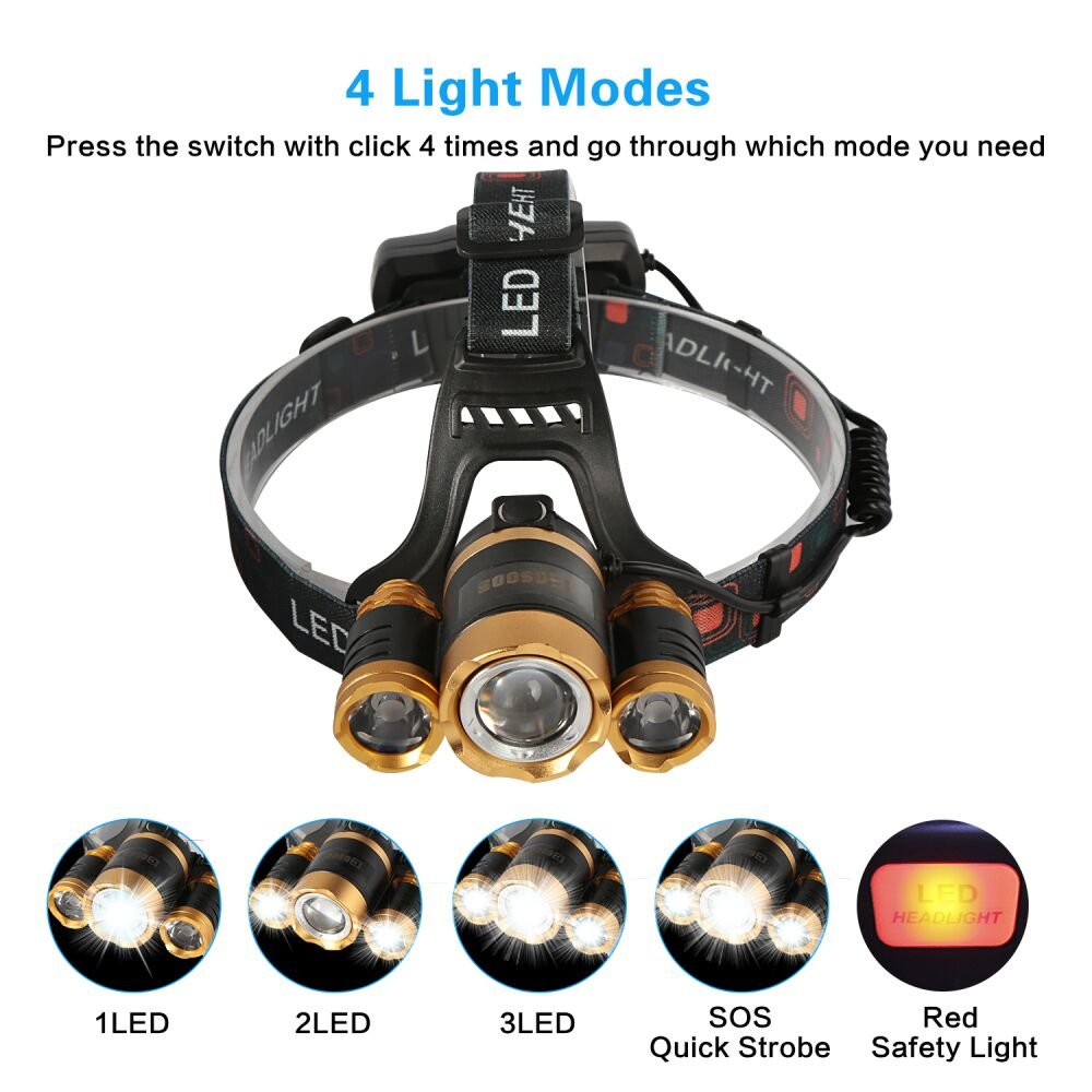 Headlamp Flashlight Xtreme Bright,with Rechargeable Lithium Battery,COSOOS Zoomable 4-Mode LED Hardhat Light,Hard Hat Headlamp,Survival Kit for Emergency,Hurricane,Power Outage,Support AAA Battery by COSOOS (Image #5)