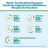 Claritin allergy medicine, Non Drowsy