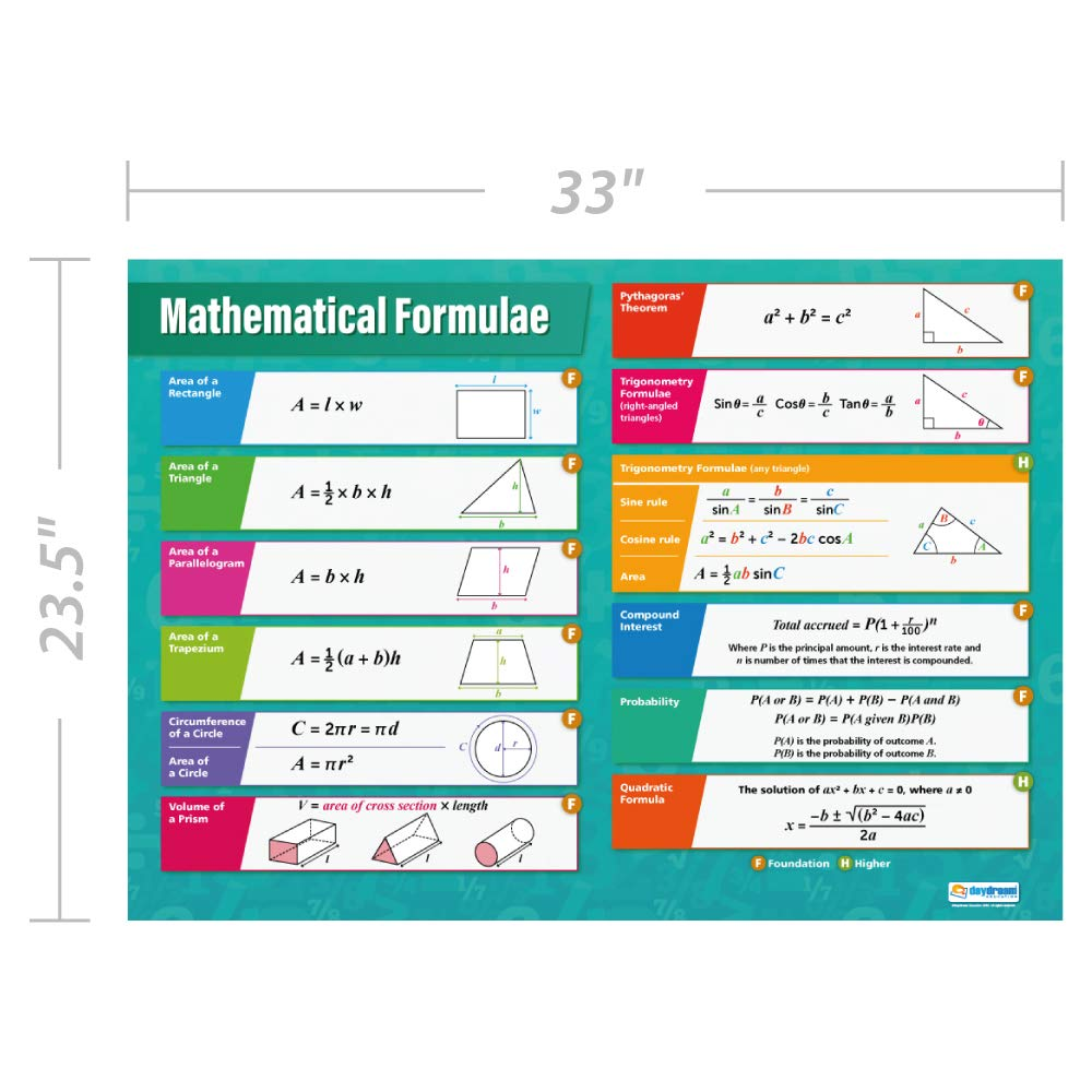 """Mathematical Formulae Gloss Paper Measuring 33/"""" x 23.5/"""" Education Charts by Daydream Education Math Charts for The Classroom Math Posters"""