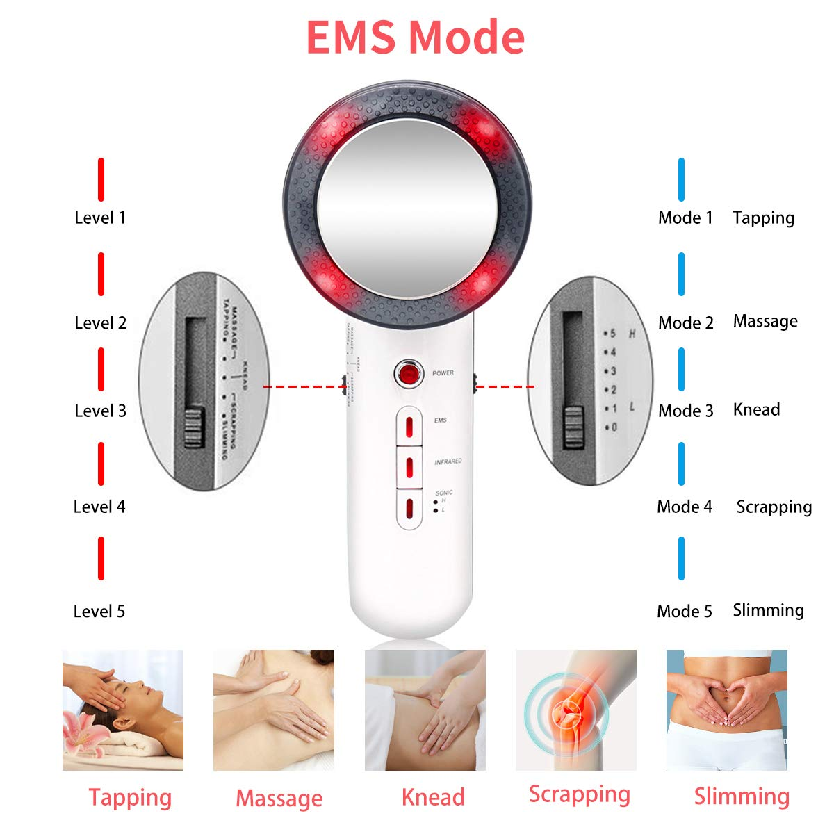 Body Sliming Machine EMS Fat Remove Machine Infared Weight Loss Skin Care Device for Women Men Use on Belly Stomach Arm Facial Abdominal Legs at Home