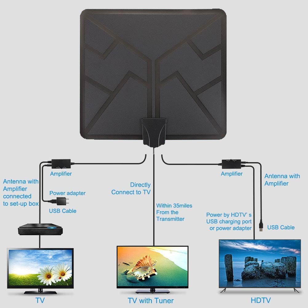 Antena TV Interior, HALOVIE Antena TV Portátil HDTV Digital la ...