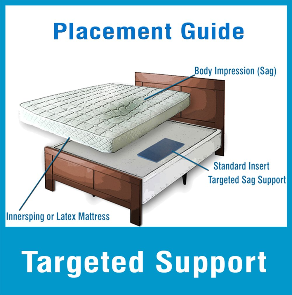 amazon com no sags sagging mattress support bed helper standard