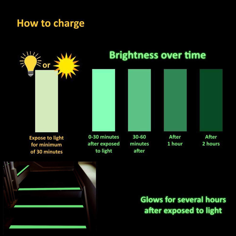 Cinta Luminosa Glow in the Dark Cinta autoadhesiva 15mm /× 10m Extra/íble a Prueba de Agua Durable Seguridad Estable Rollo de Emergencia Fluorescente
