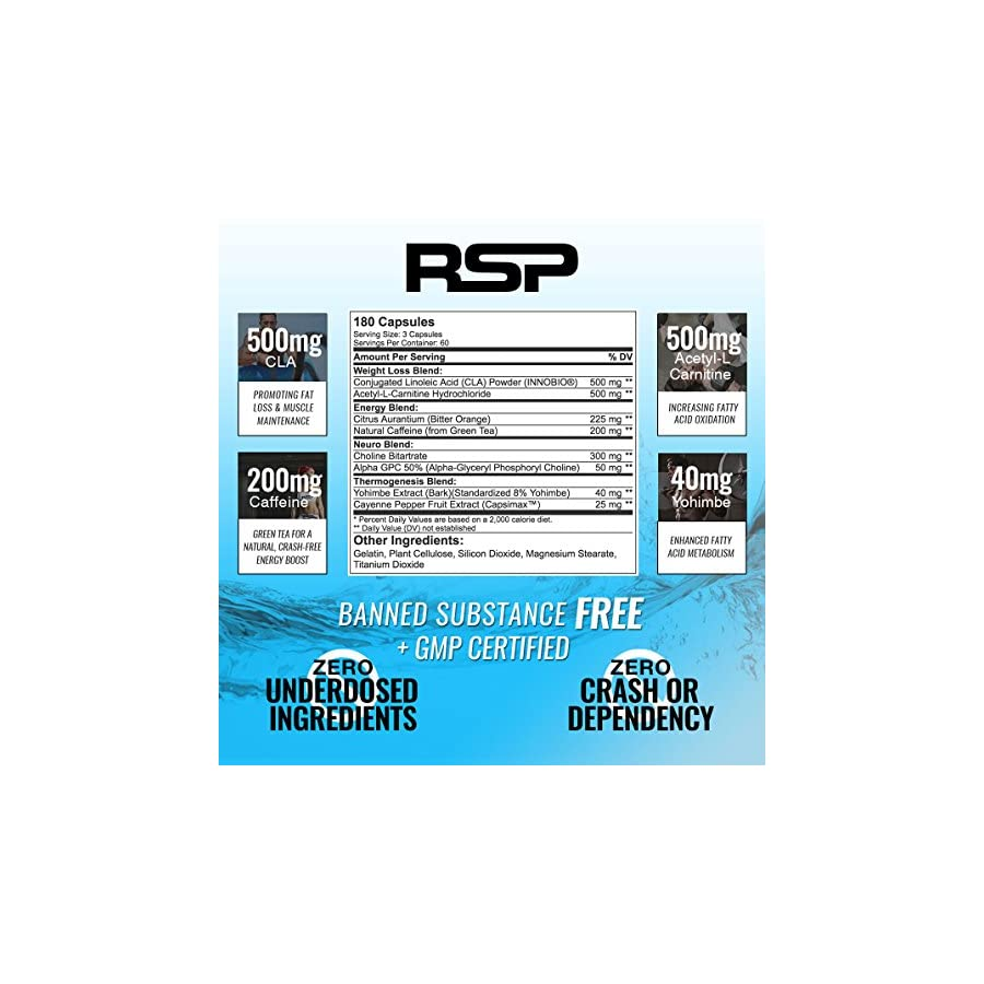 RSP QuadraLean Thermogenic Fat Burner for Men & Women, Weight Loss Supplement, Crash Free Energy, Metabolism Booster & Appetite Suppressant, Diet Pills, 60 Servings