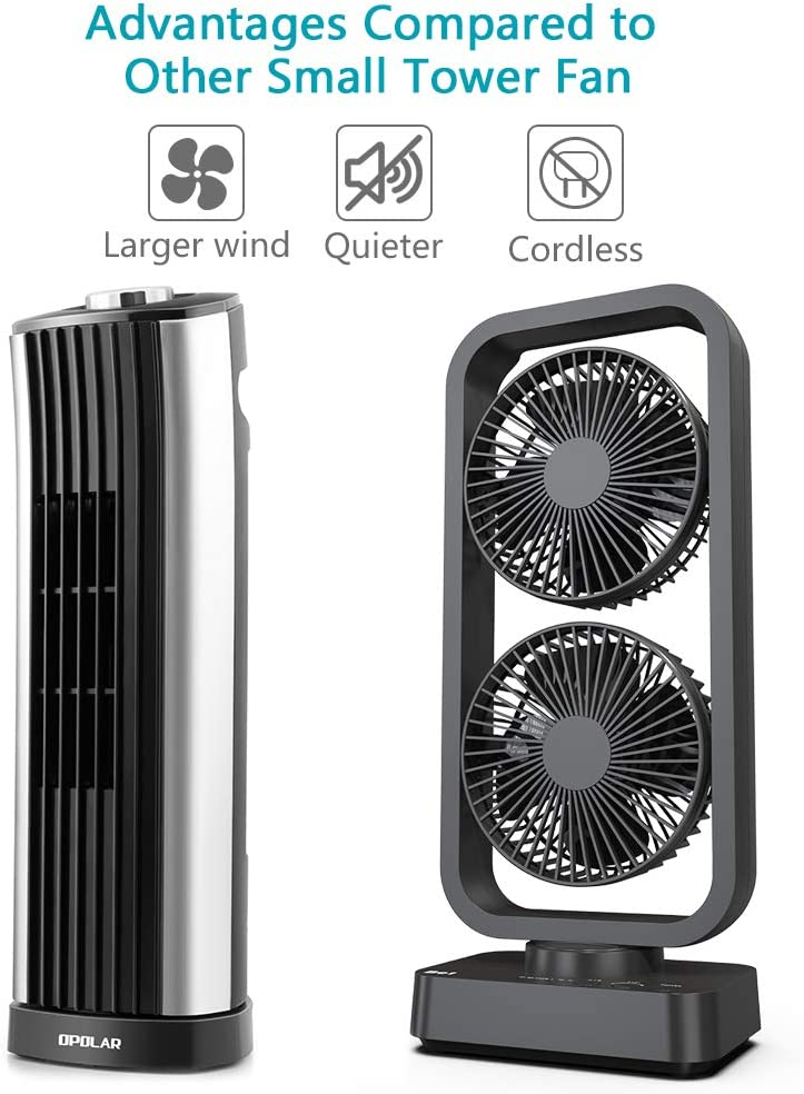 OPOLAR Portable Battery Operated Desk Fan with Superpower Battery 10000mAh , Cordless Rechargeable USB Camping Fan with Fast Air Circulation, 6-24 Hours, 10W Fast Charging, Aesthetic Design – 16Inch