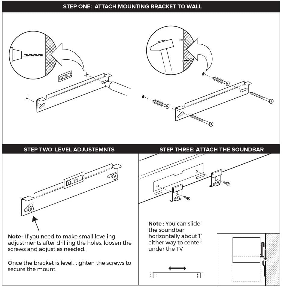 Allows for Post-Mounting Leveling and Centering Adjustments by ...