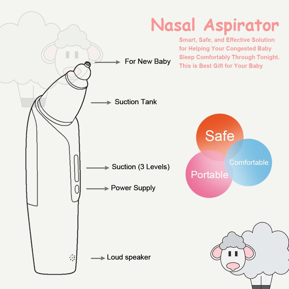 Nasal Aspirator SUMGOTT Nose Cleaner - Electric Baby Mucus Remover Safer Faster as Well as Hygienic with 3 Operating Levels & 2 Tips for Newborn & Toddler