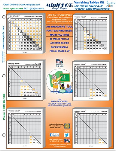Preprinted Notes - Vanishing Tables Kit: 6 pre-Printed Sticky Note Pads. for Teaching Basic Multiplication & Division to 4th Grade Students and Up.