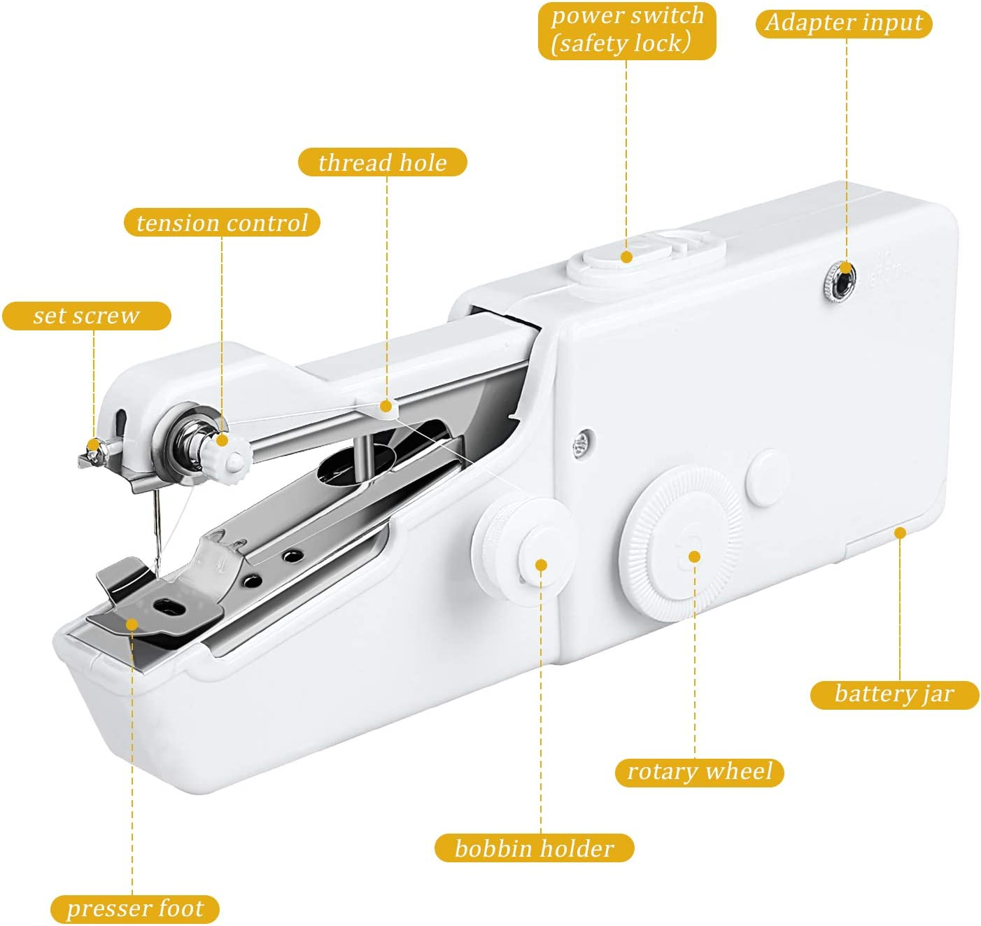 Redmoo Mini Handheld Sewing Machine 18 Pcs Mini Handheld Sewing Machine Electric Hand Sewing Machine Portable Fast Handy Stitch for Fabric Curtain DIY Craft Home and Travel Use White