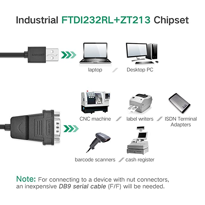 UGREEN USB 2.0 a RS232 DB9, Serial RS232 Adaptador USB 2.0 a DB9 9 Pines Conversor con Chipset Industrial FTDI Compatible con Windows 10/8.1/8/7, ...