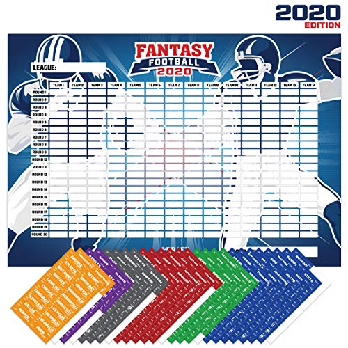 🥇 Joyousa Fantasy Football Draft Board 2020 Kit with Player Labels – Color Edition