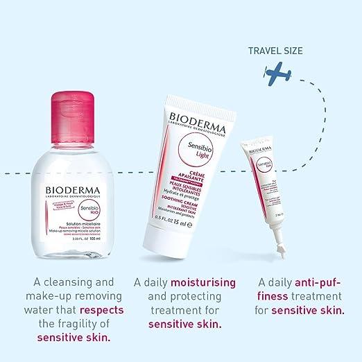 Amazon.com: Sensibio Discovery Kit for Sensibio Skin: Luxury ...