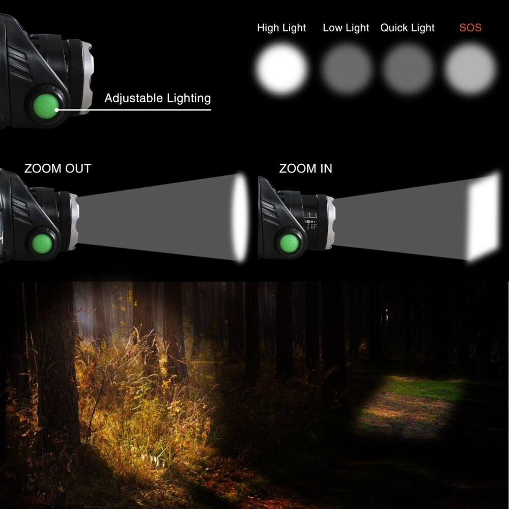 Super Bright Headlamp LED Tactical Flashlight,Rechargeable Li-ion Battery,COSOOS Zoomable,4-Mode Head Lamp,Waterproof Head Flash Light for Camping,Hiking,Reading,Fishing,Biking,Helmet,Run AAA Battery by COSOOS (Image #6)