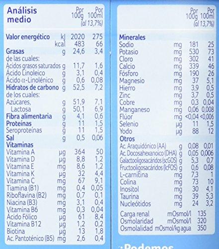 Almirón Advance Leche en Polvo HA, Desde 0 meses - 800 gramos: Amazon.es: Amazon Pantry