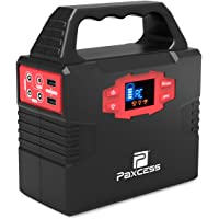 PAXCESS 100-Watt Solar Panel Portable Generator with Dual 110V AC Power Inverter
