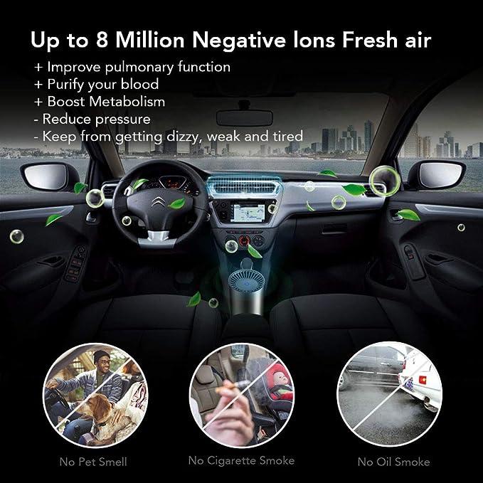 MANLI Ionizer Car Purificador de aire Limpiador de ambientadores ...