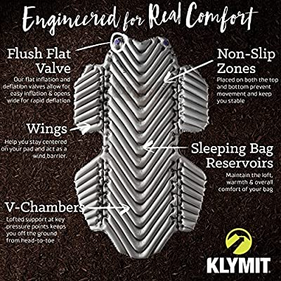 Klymit Insulated Hammock V Sleeping Pad (New)