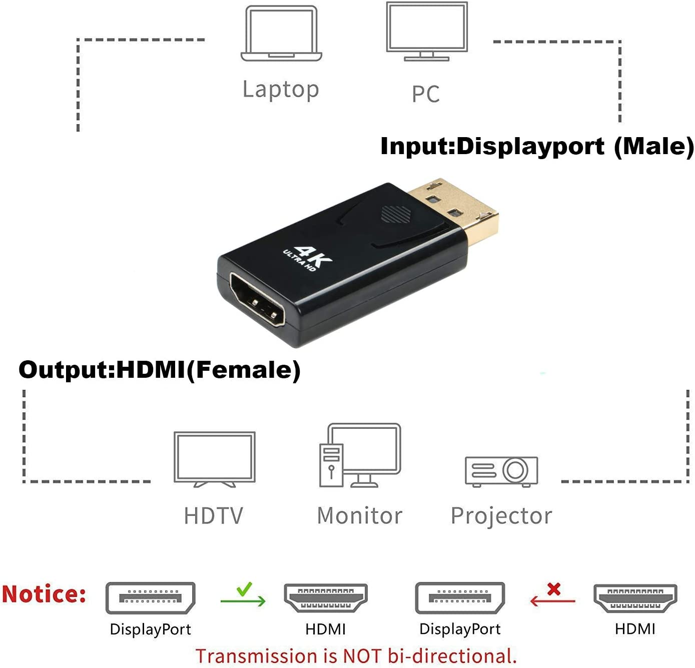 DisplayPort to HDMI Adapter 4K 2-Pack,UKYEE Display Port DP to HDMI 3840x2160p Male to Female Converter Compatible with Computer,Desktop,Labtop,PC,Monitor,HDTV.