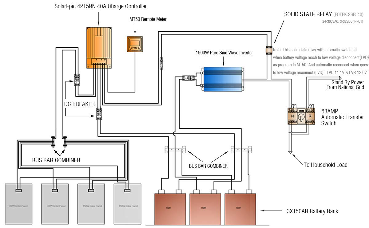 Solar Battery Charger Circuit Schematic
