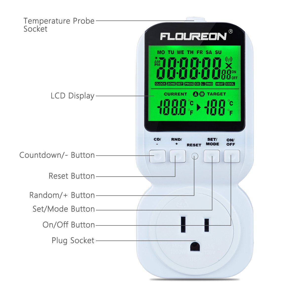 FLOUREON Thermostat Timer Switch Socket Plug ON/OFF Control 12H/24H for Heat and Cool Electrical Appliances Temperature Controller US Plug - - Amazon.com
