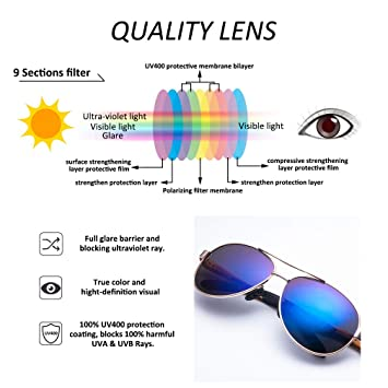 57dac23959a Amazon.com  Polarized Sunglasses - TAC Vintage Mirrored Aviator Polarized  Eyeglass for Unisex Outdoor Activities - UV400 Lightweight Adjustable  Reflective ...