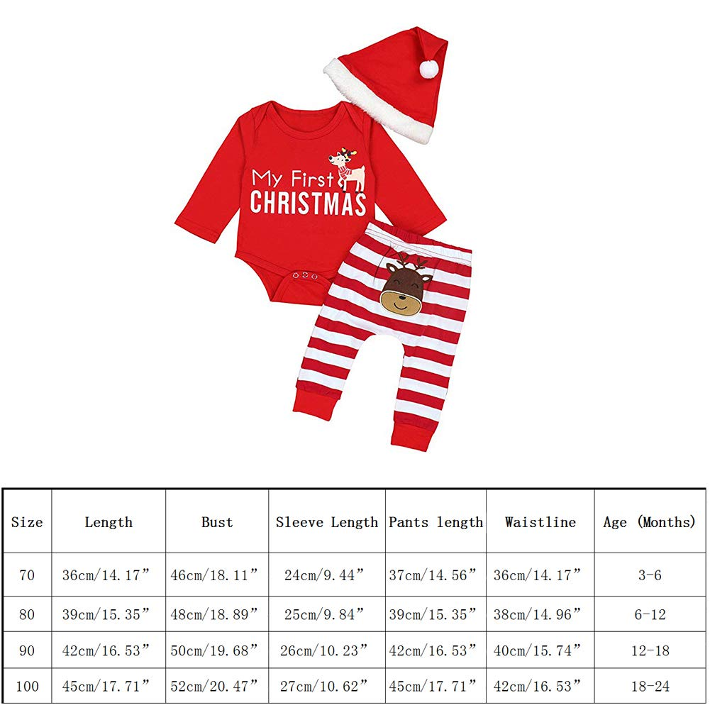 7e0a201f5ecb7 Surenhap 3 pièces Ensemble de Pyjama Combinaison Enfant Tenue de Homewear  Enfants Garçons Filles Adulte Parent-Enfant (3-24 Mois) - 70cm  Amazon.fr   Cuisine ...
