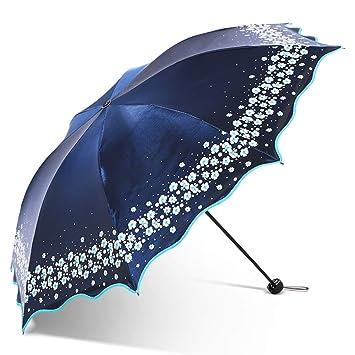 ZMNKin Paraguas Plegables Paraguas De Sombrilla De Sol De Color Negro Que Cambia El Paraguas De