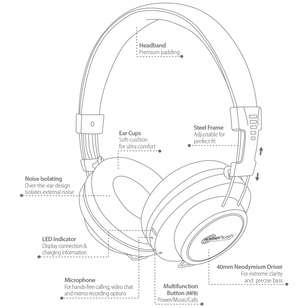 Headphone Parts Diagram Nice Place To Get Wiring Corded Headset Vox Free Image About Speaker