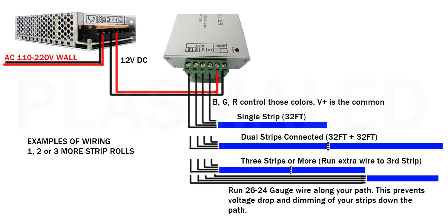 diagram] 12 volt led strip light wiring diagram picture full version hd  quality diagram picture - dimebuckerwiringdiagram.triestelive.it  wiring and fuse image